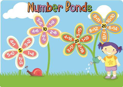 Daisy Number Bonds to 20 Poster