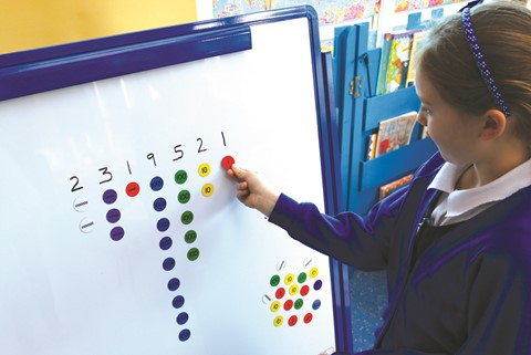 Magnetic Place Value Counters HTU