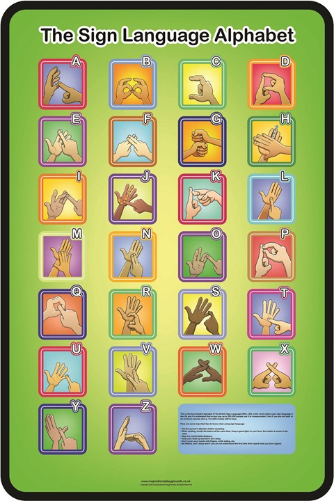 Sign Languages Alphabet Poster