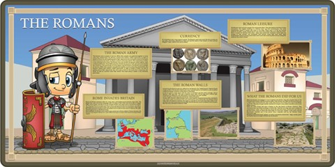 Romans Facts Mural