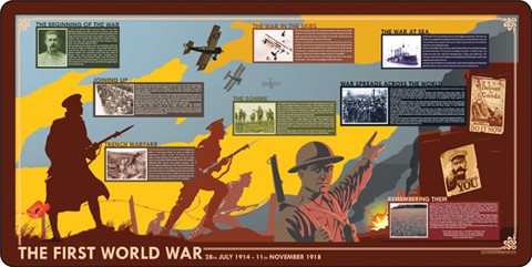 World War One Mural
