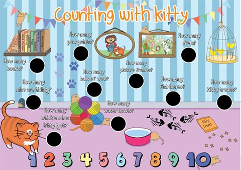 Counting With Kitty