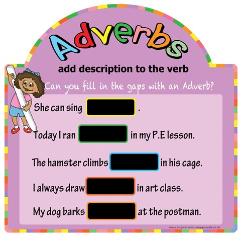 Literacy Basics - Adverbs Chalkboard