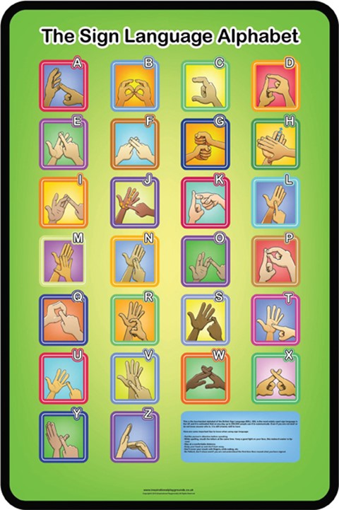 Sign Language - Alphabet