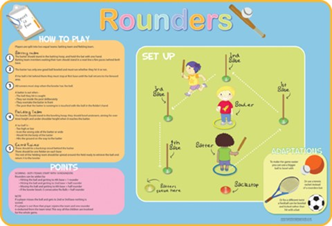 Rounders Board