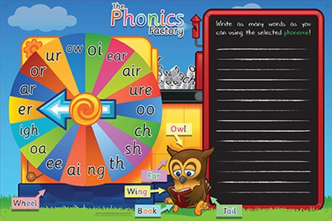 Phonics Factory Chalkboard